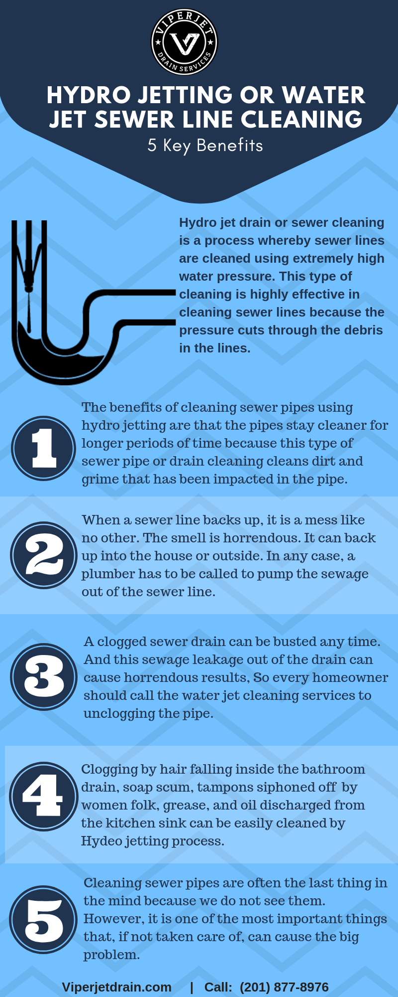 Infographics Hydro JetTing or Water Jet Sewer Cleaning